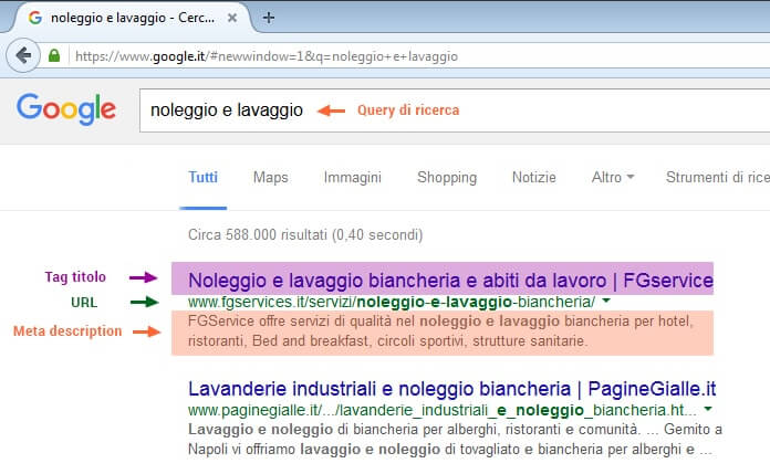 Tag Title url meta description Chrome